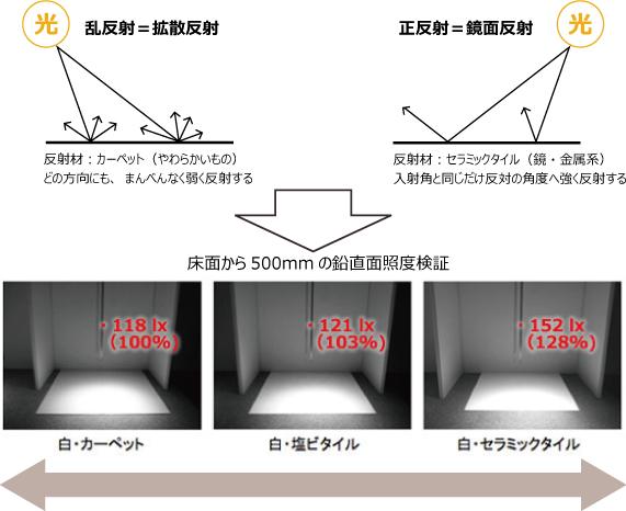 光と空間の関係③-01