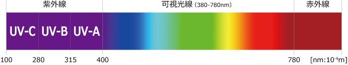 shigaisen_001