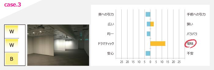 shinshuku_case03