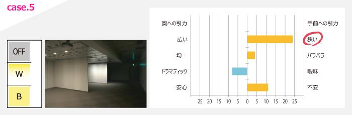 shinshuku_case05