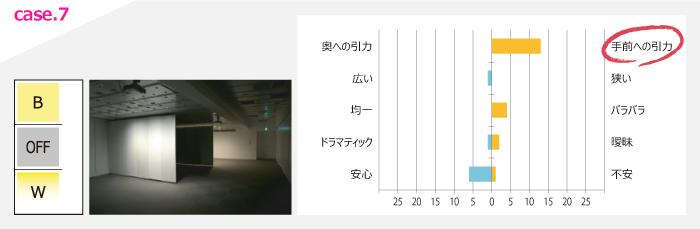 shinshuku_case07