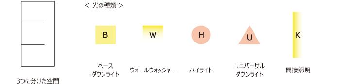 shinshuku_hikarinoshurui