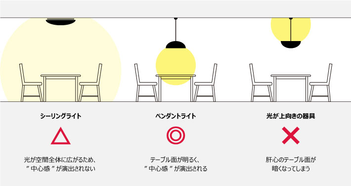 dining_table_pendant