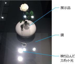 image_spotgamedatsu