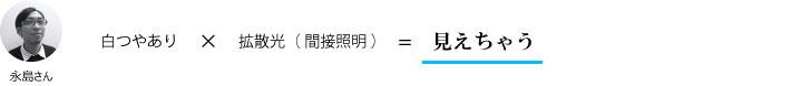 永島さん『白つやあり×拡散光(間接照明)=見えちゃう』